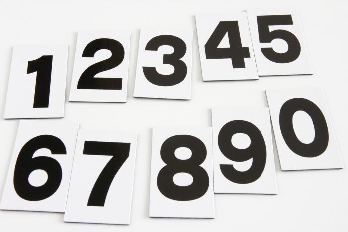 Giải mã giấc mơ thấy chữ số đánh con gì trúng lớn? 561001119