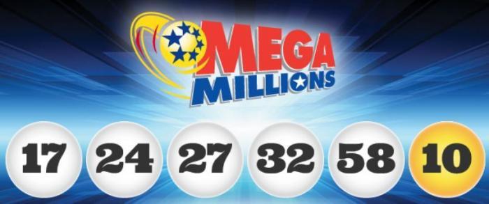 Xổ số Mega Millions là gì? Hướng Dẫn chơi Mega Millions chi tiết nhất 1716242490