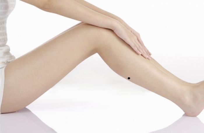 Giải mã ý nghĩa nốt ruồi ở chân của nữ 227078155