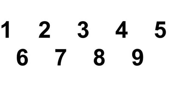 Số lẻ là gì? Áp dụng số lẻ trong xổ số như thế nào? 428800858